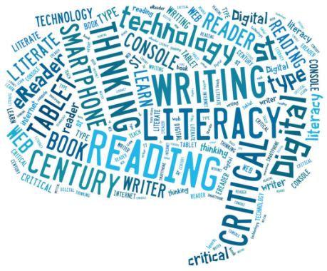literacy word cloud